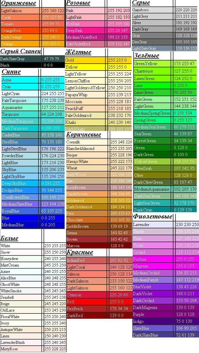 Цвет таблица на русском